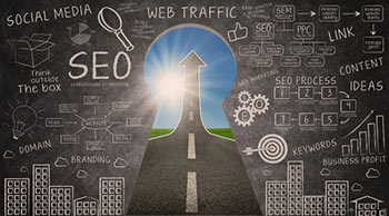 Search Engine Optimization MN